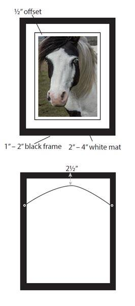 Framing-Guide
